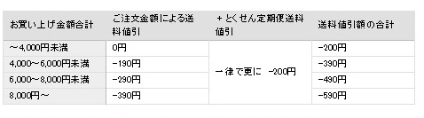 daichi-tokusenbin2